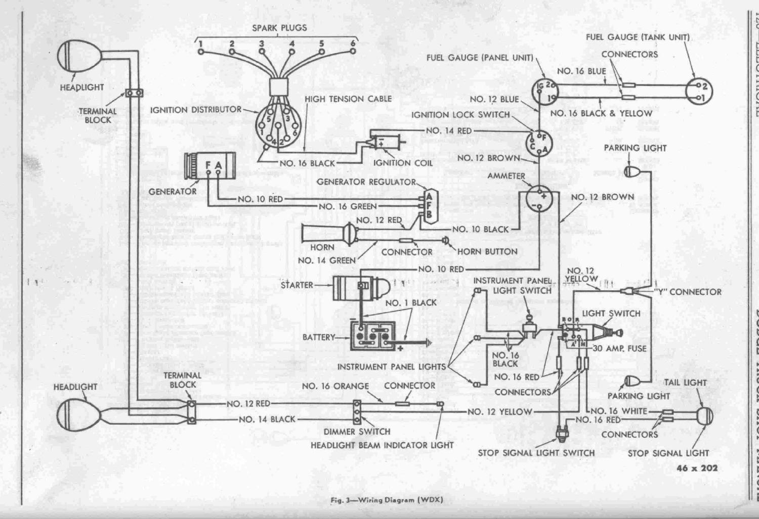 1984 dodge d150 wiring diagram 1984 image wiring dodge d150 wiring harness dodge image wiring diagram on 1984 dodge d150 wiring diagram