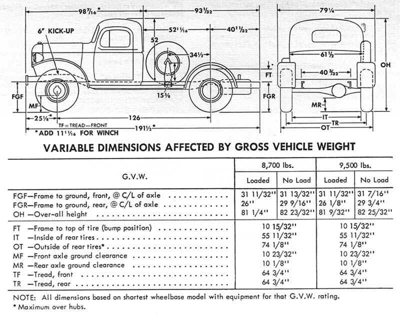 power wagon dimensions